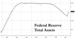 Liquidités et marchés financiers